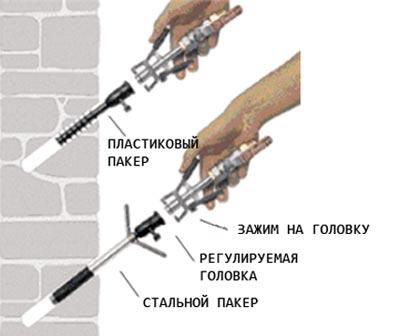 Инъекционные материалы